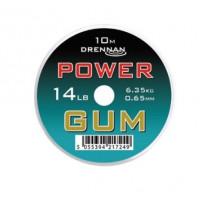 power et feeder gum